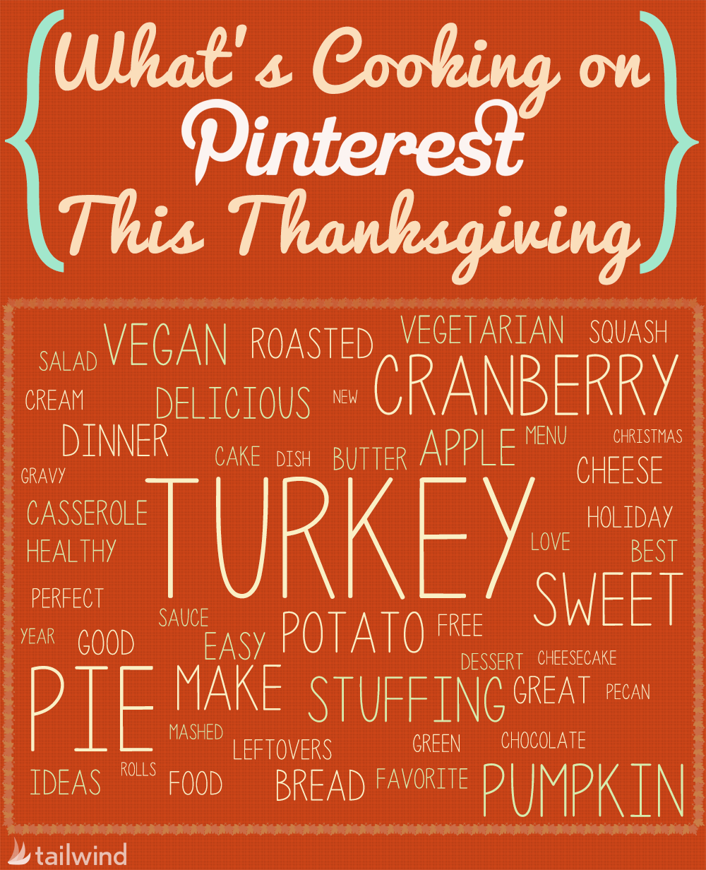 What's Cooking on Pinterest this Thanksgiving